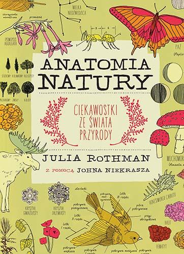 62-anatomia-natury-ciekawost