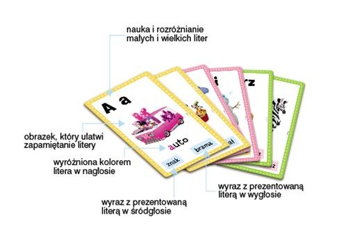 karty_edukacyjne_3