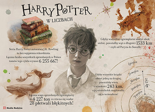 harry_potter_infografika_1